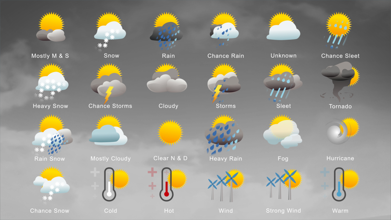 Weather icons product-1