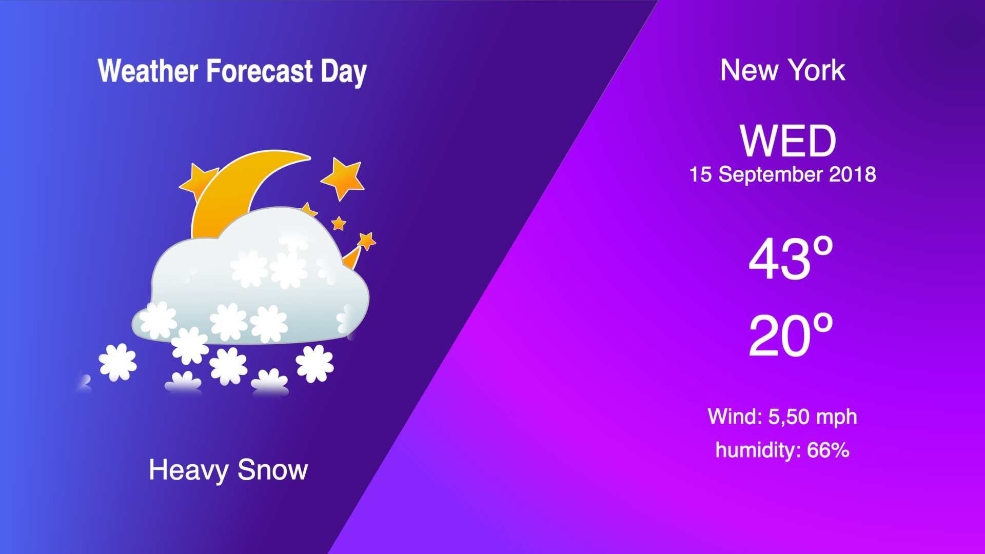 Weather forecast template fcpx 01