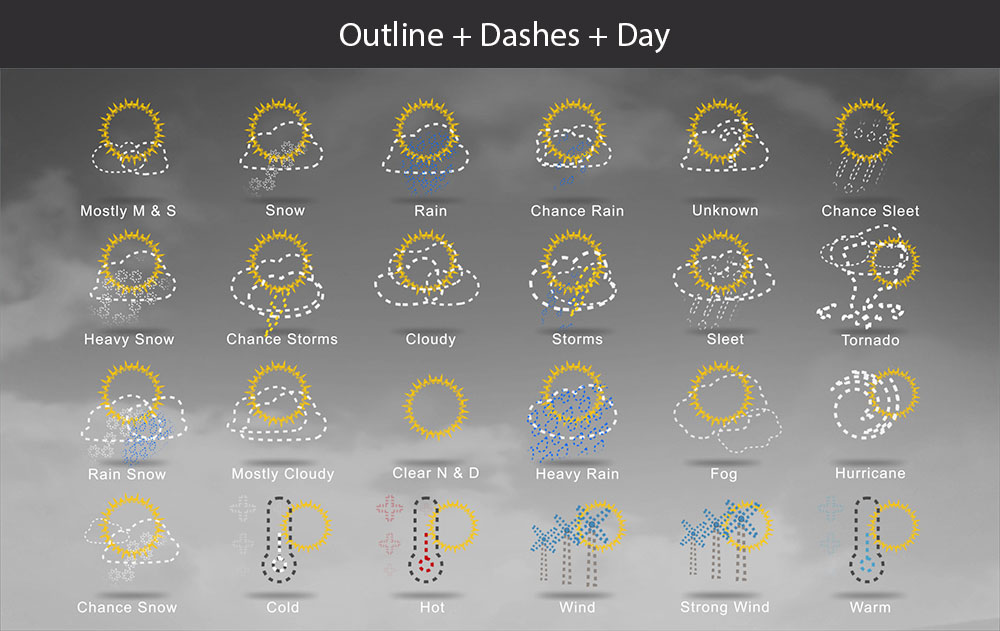 Weather icons dashes day